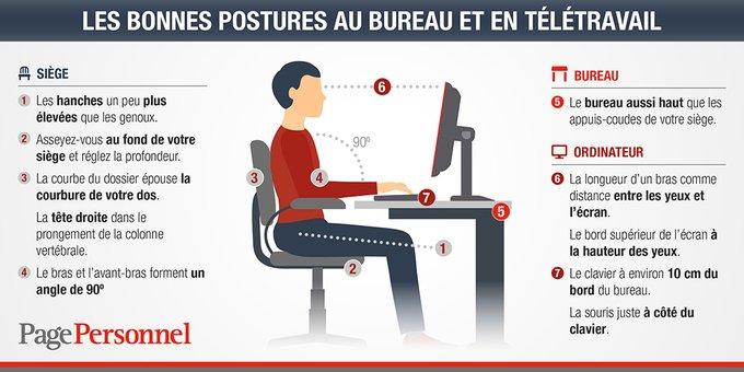 Infographie bonnes postures au bureau et en télétravail